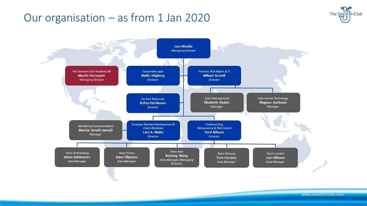 The Swedish Club organisation Jan 2020